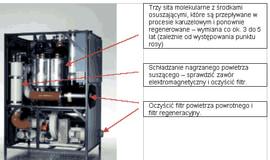 Konserwacja urządzeń do podawania granulatu