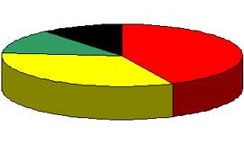 Serwis Plastech.pl analizuje rynek folii termokurczliwej