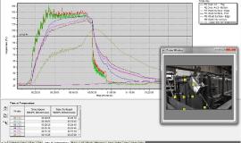 System profilowania temperatury do procesów formowania rotacyjnego