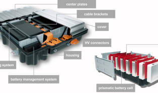 Material innovations for batteries and electromobility