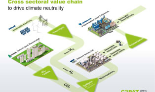 Lafarge, OMV, Verbund and Borealis join hands to capture and utilize CO2 on an industrial scale