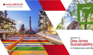 MOL Group Included in the Dow Jones Sustainability Index