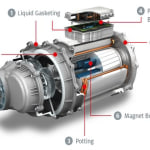 Henkel drives the future of
