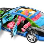 Tworzywa BASF dla branży motoryzacyjnej