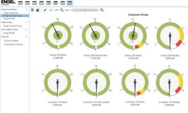 Energy balance made transparent
