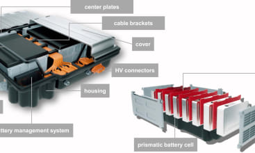 Material innovations for batteries