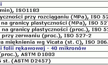 Clyrell RC1314 w ofercie Basell