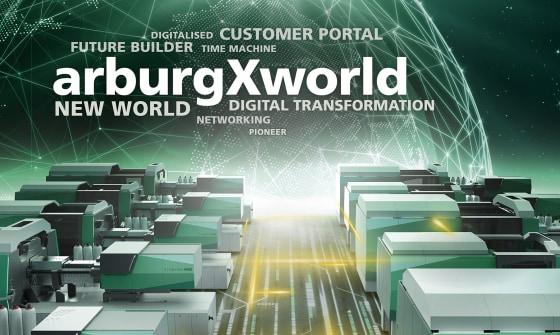 Arburg na targach K 2019: Dwa spojrzenia na jeden świat
