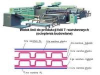 linie-do-produkcji