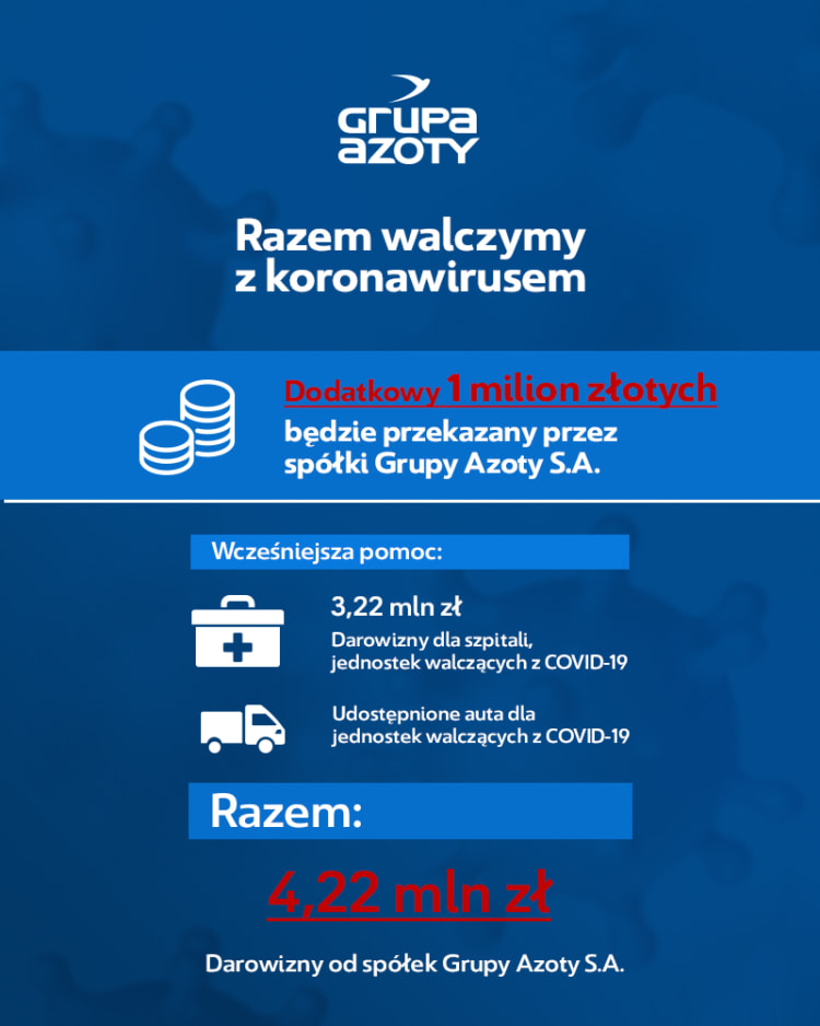 grupa-azoty-grafika