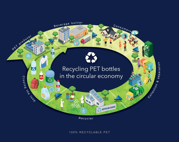 pet-circular-economy-1