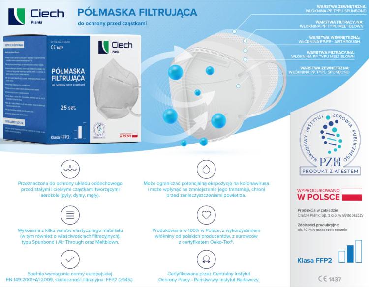 grupa-ciech-rozpoczyna-produkcje-polskich-certyfikowanych