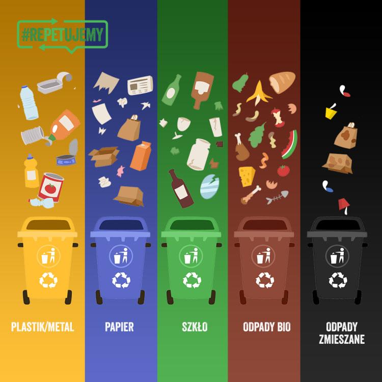segregowanie-odpadow