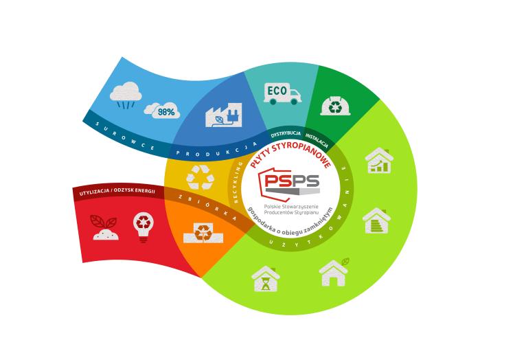 psps-goz-1