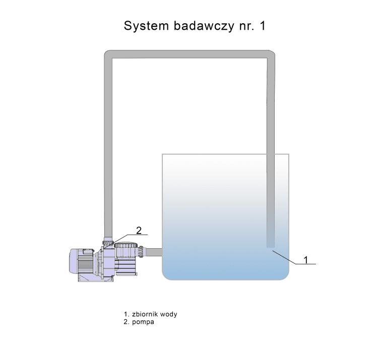 schemat11