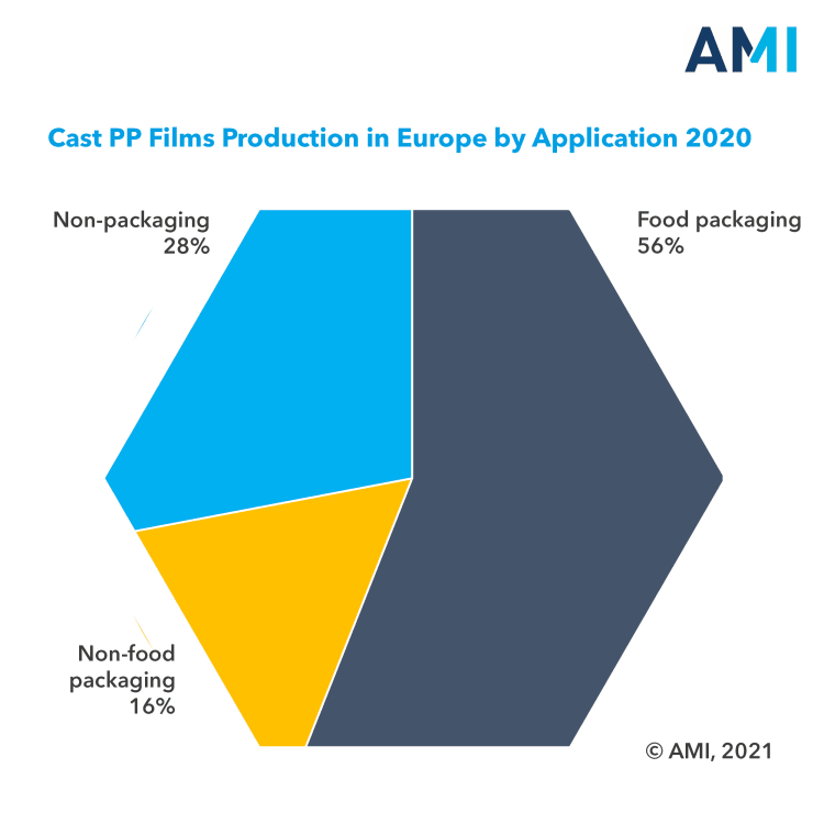 m289-cast-pp-films-production-by-application-2020