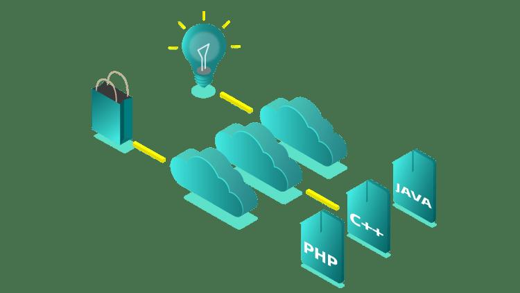 virtual-private-cloud-serwery-chmura