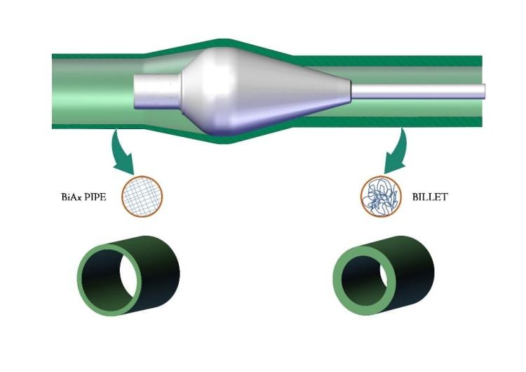 pipe-sabic1