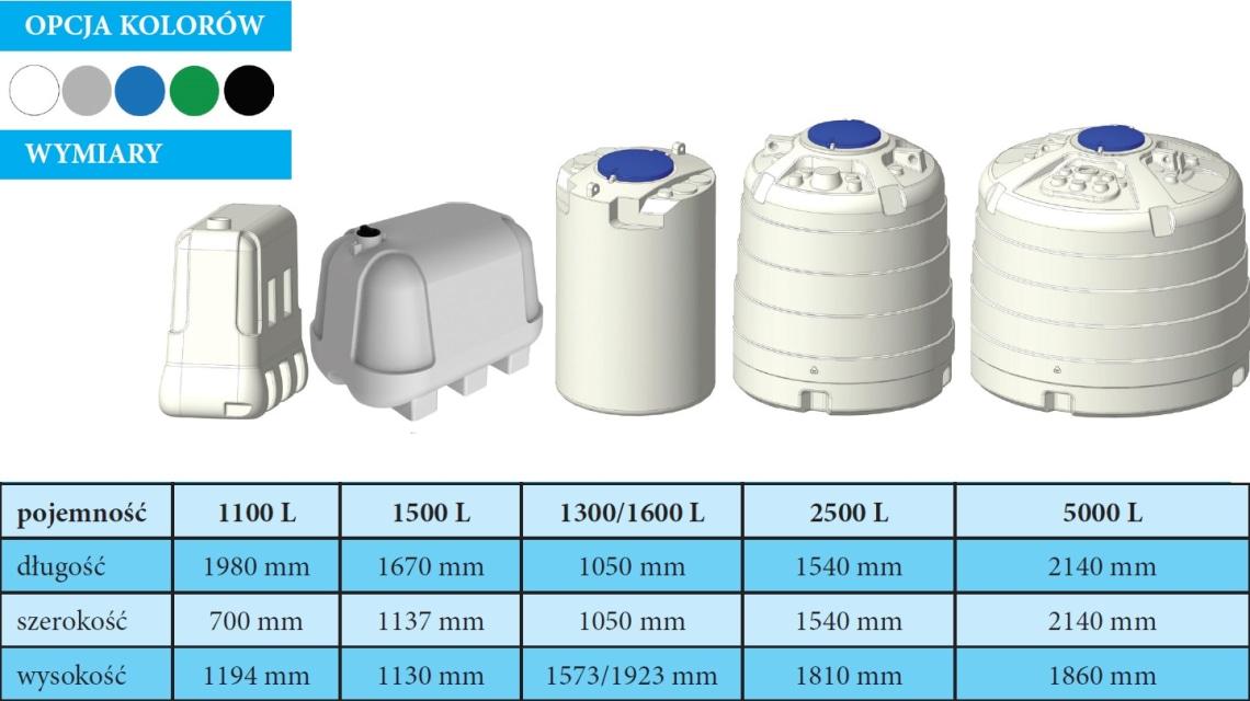 Zbiorniki na wodę deszczową - typoszereg I