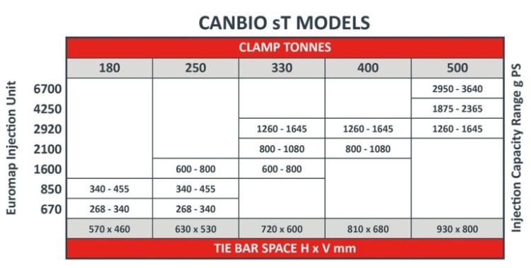 canbio-st-compressor-768x388