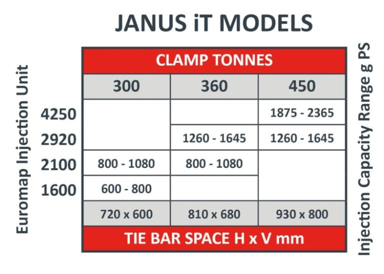 janus-it-updated-compressor-768x549