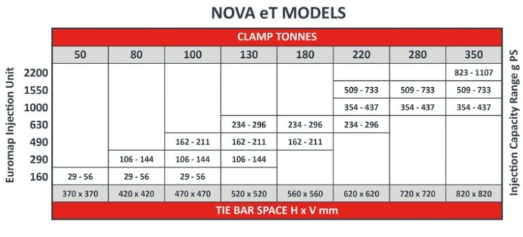 nova-et-updated-compressor-1-768x348