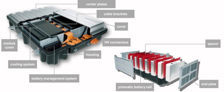 lanxess-img-batterie
