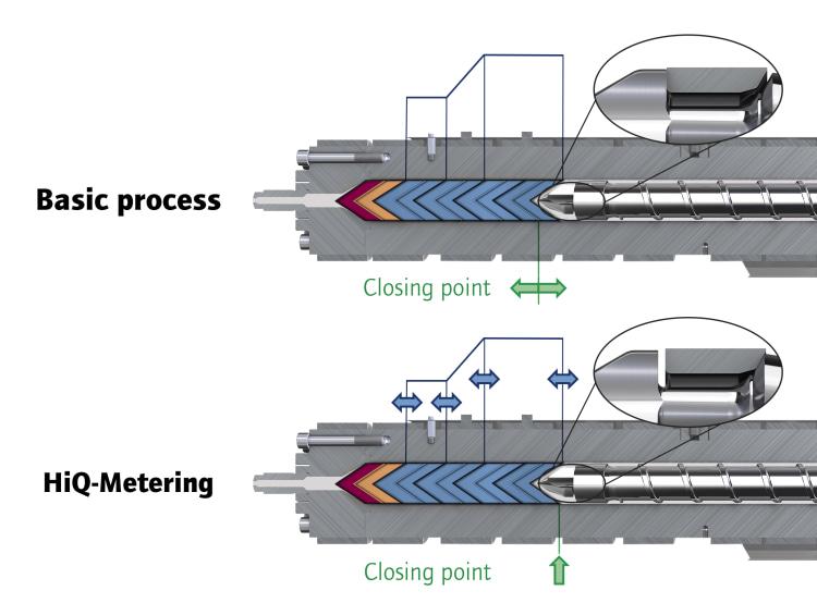 1-hiq-metering-en-2018-08