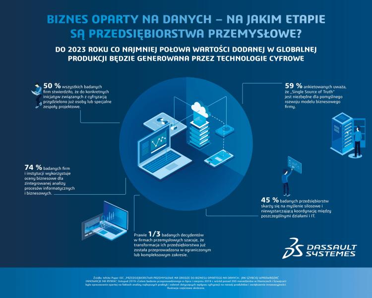 infografik-pl