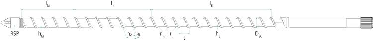 abbildung-1b-schneckenauslegung