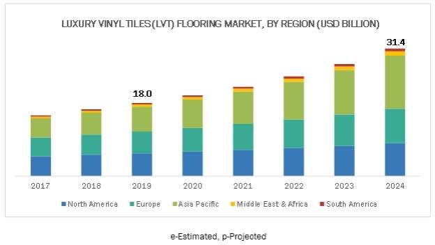 2-lvt-flooring-chart-1