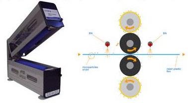 Kontaktowe czyszczenie wstęgi – przykładowa głowica AR800 i schemat działania