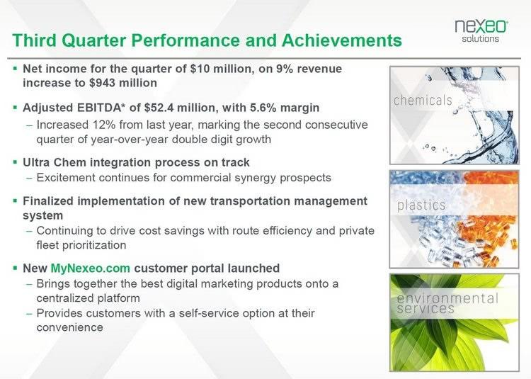 Third quarter performance of Nexeo Solutions
