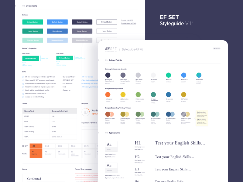 Styleguide created using Atomic Design Methodology by Adriano Reyes