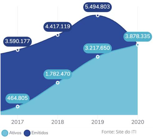 Imagem de Mercado em crescimento