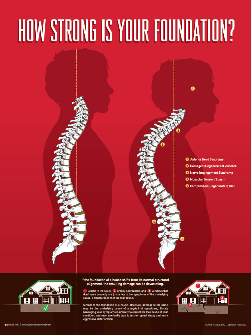 Stress You Can Feel But Not See Platinum Chiropractic