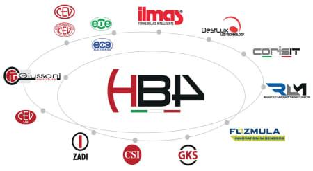 Marchi del gruppo hb4