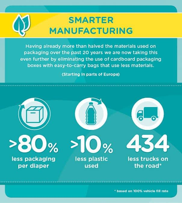 Pampers sustainability