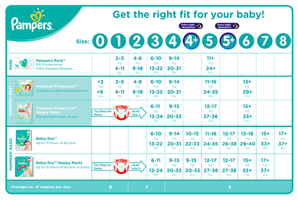 Pampers Weight and Diaper Size Chart