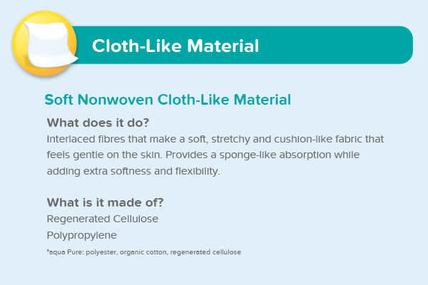 Cloth- Like Material Soft Nonwoven Cloth-Like Material