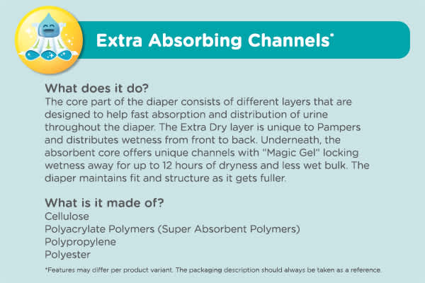 Extra Absorbing Channels*