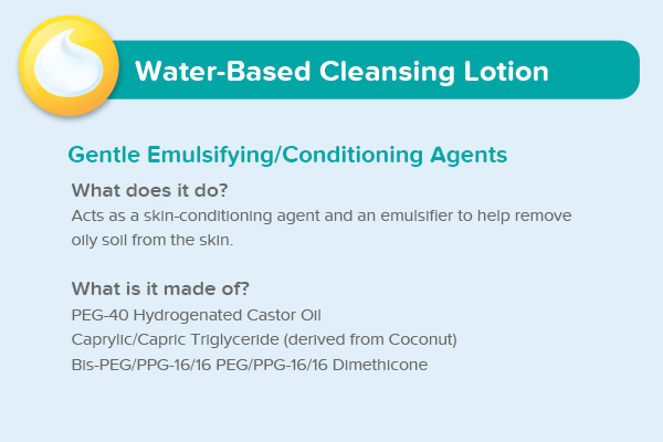 Water-Based Lotion Gentle Emulsifying/Conditioning Agents