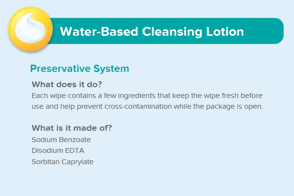 Water-Based Lotion Preservative System
