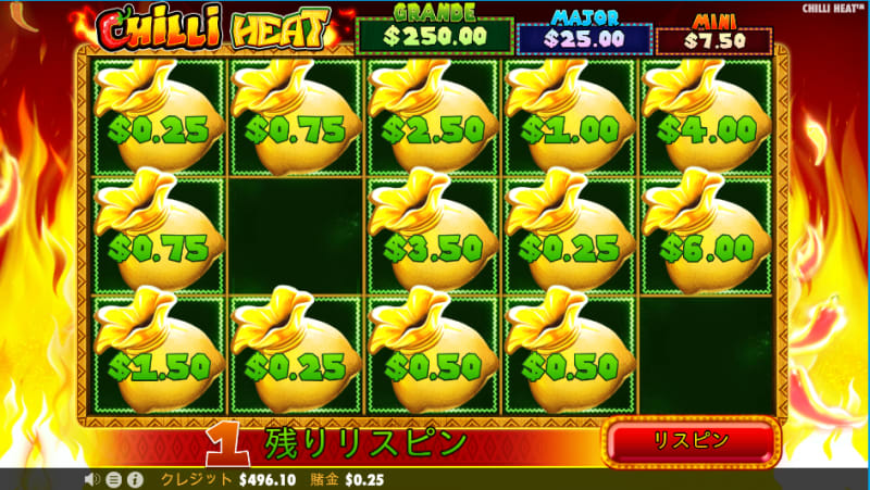 ビットカジノのジャックポットゲーム「チリヒート(Chilli Heat)」