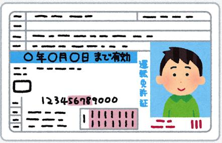 オンラインカジノの本人確認書類