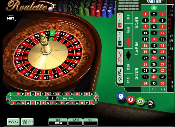 オンラインカジノゲーム「ルーレット」