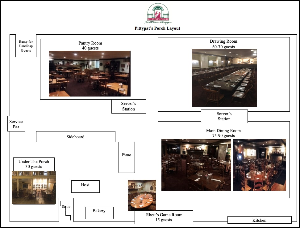 layout of restaurant map