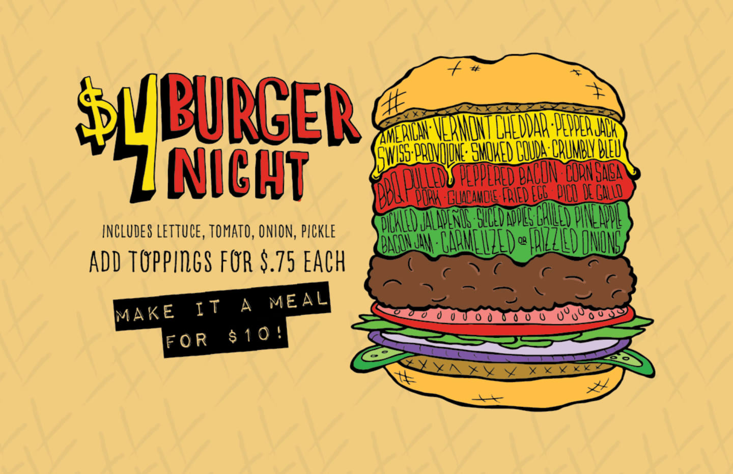 $4 burger night includes lettuce, tomato, onion, pickle - add toppings for 75¢ each - make it a meal for $10