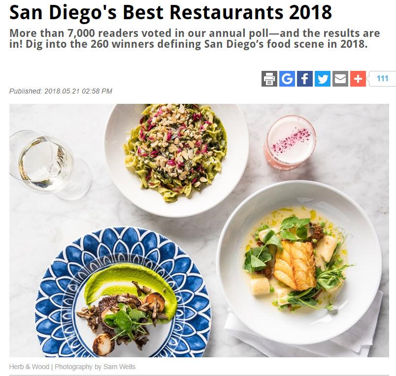 Best Indian Restaurant 2018 - San Diego Magazine