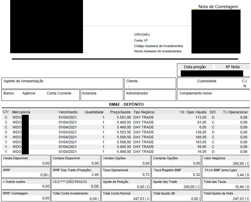 Exemplo de nota de corretagem com lucro, com operações no Dólar - Day Trade